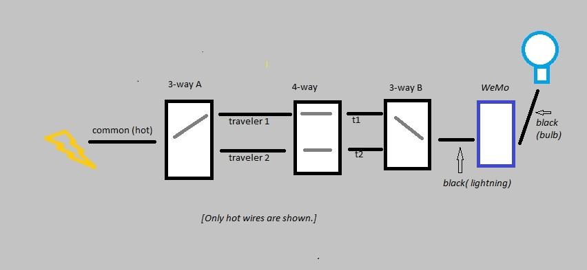 belkin light switch 3 way