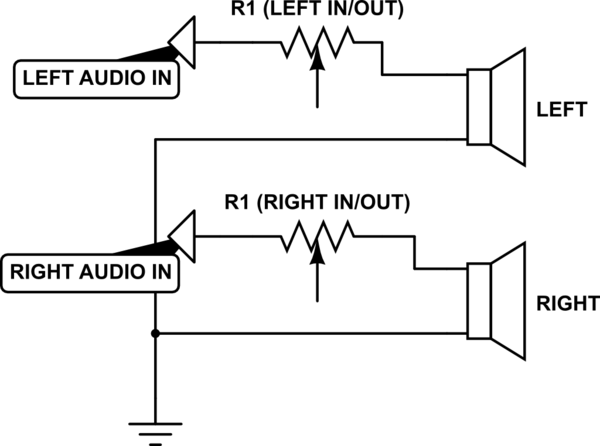 Why does a headphone attenuator need separate resistance
