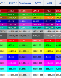 Table of ansi colours implemented by various terminal emulators also list color escape sequences stack overflow rh stackoverflow