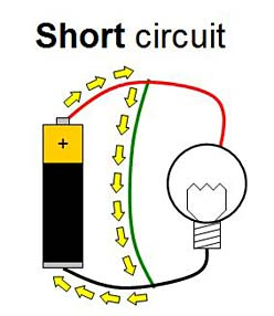 Short Circuit Diagram Simple Short Circuit Example Wiring Diagrams