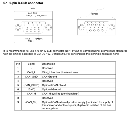 small resolution of raspberry pi can bus system compatibility db9 to m12 electrical m12 to db9 wiring diagram