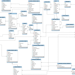 Erd Entity Relationship Diagram Examples Simple Human Eye Mysql Which One Is An Er Database