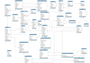 mysql  Which one is an ER diagram?  Database