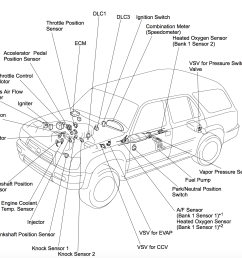 troubleshooting 2001 toyota 4runner 147k miles speedometer diagram further 2004 toyota 4runner o2 sensor location on 2000 toyota [ 1366 x 1316 Pixel ]