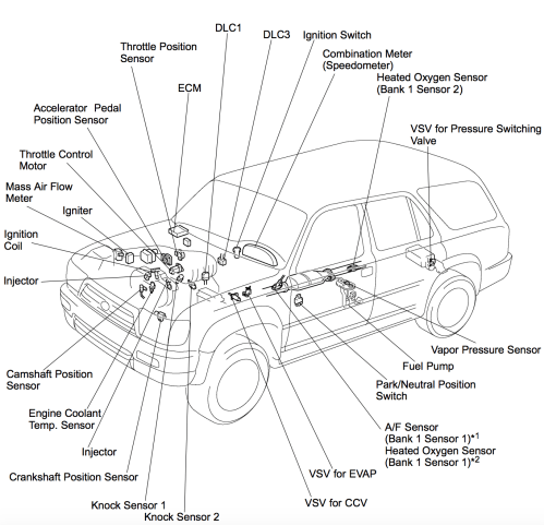 small resolution of troubleshooting 2001 toyota 4runner 147k miles speedometer diagram further 2004 toyota 4runner o2 sensor location on 2000 toyota