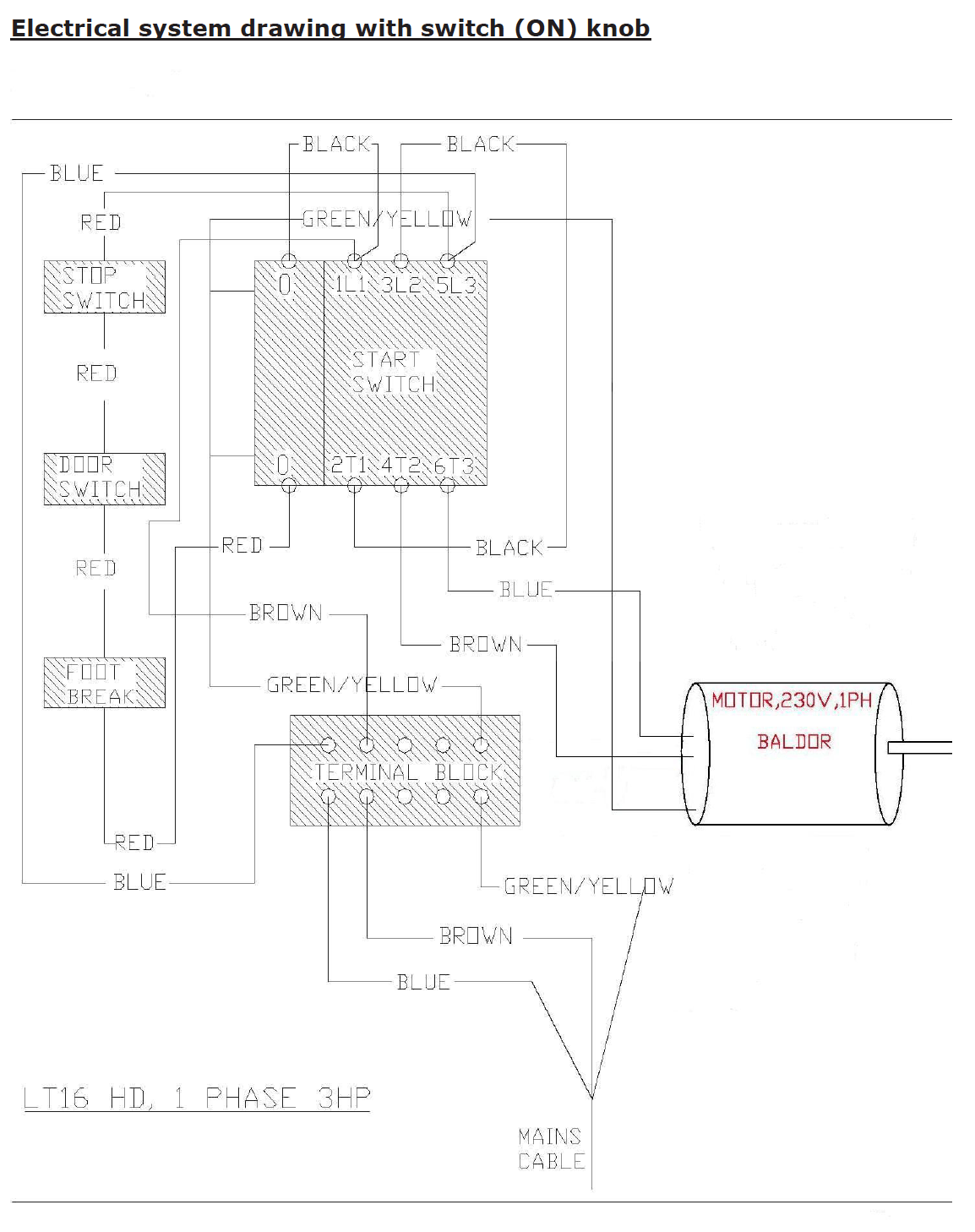 hight resolution of wiring diagram this is the breaker for my dryer this is one on which the bandsaw works the wire from it looks like 10awg at most