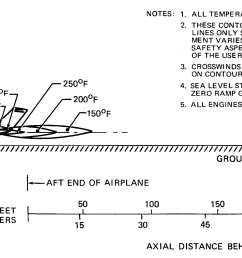jet temperature behind a dc 9 at take off power [ 2470 x 1170 Pixel ]