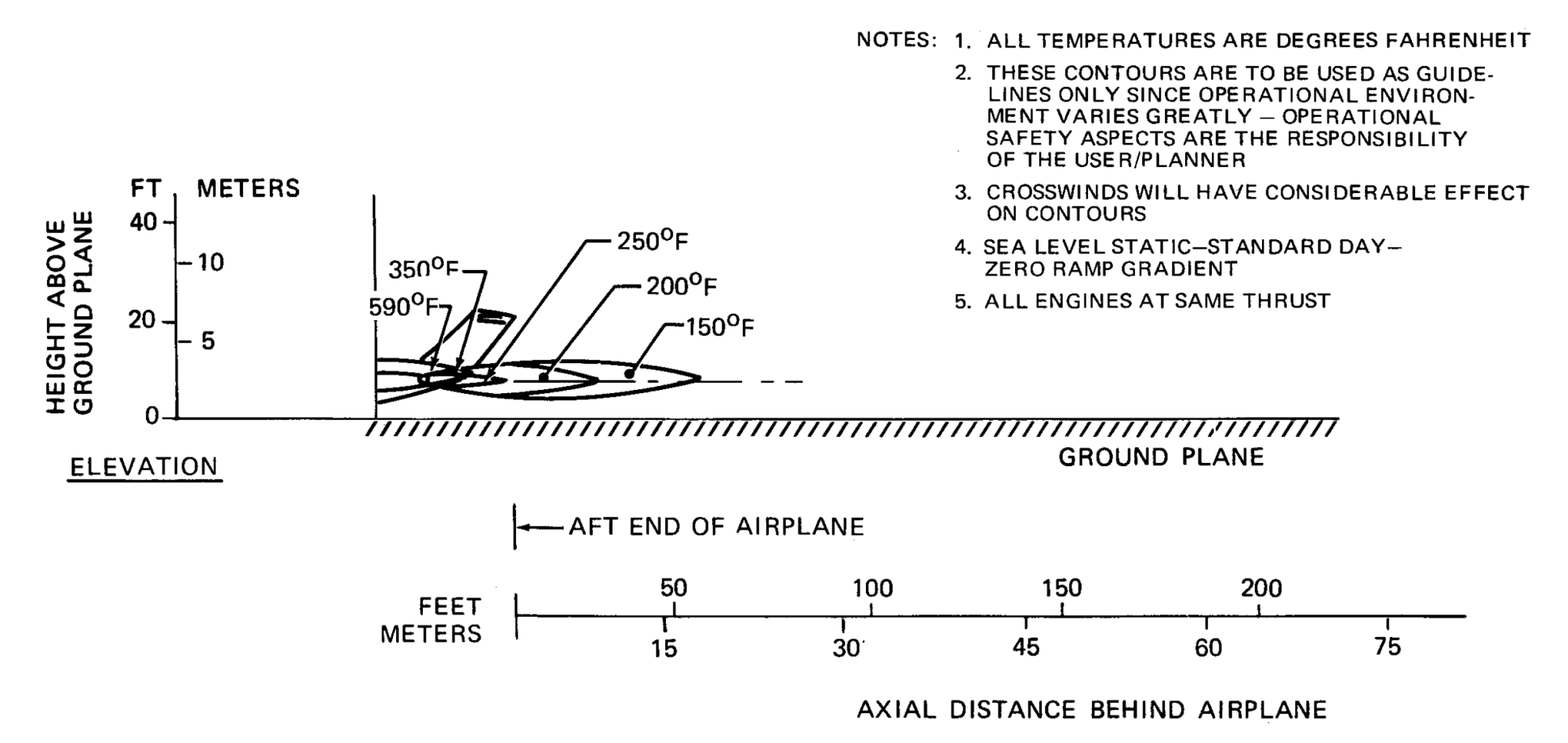 hight resolution of jet temperature behind a dc 9 at take off power