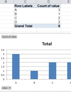 Enter image description here also how to create  bar graph in excel by counts stack overflow rh stackoverflow