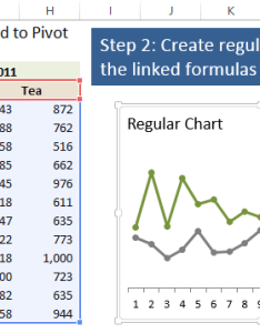 Enter image description here also excel chart formatting lost when refresh all or inidual right rh superuser