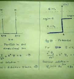 solution of shrodinger equation [ 3264 x 2448 Pixel ]