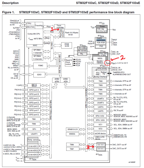 small resolution of performance line block diagram
