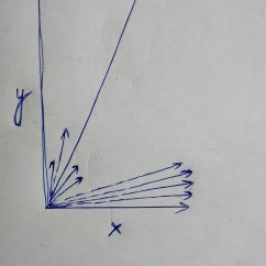 Slope Orientation Diagram Wiring Of My House Calculus Why Does The Gradient Point At Direction