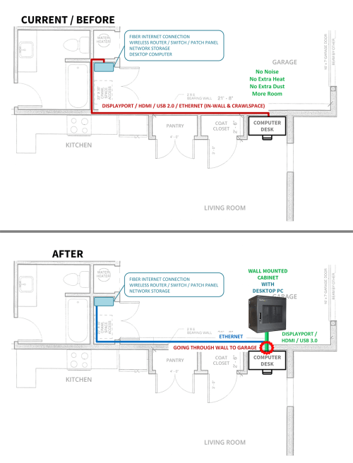 small resolution of a rough layout of my new wiring idea