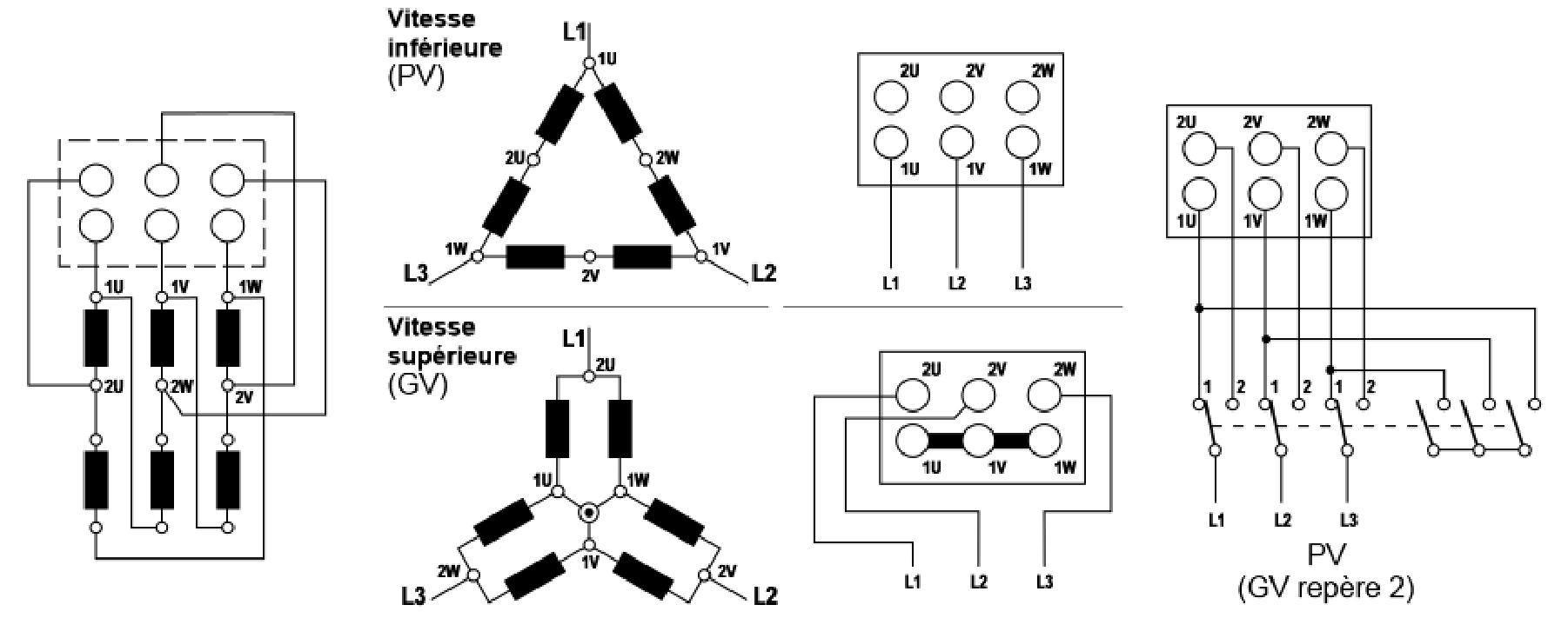 hight resolution of dahlander connections motor configuration