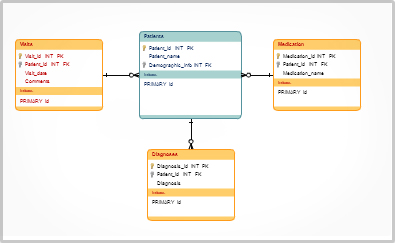 how to draw database diagram wiring of a car radio what software should i use for manually drawing schema diagrams enter image description here