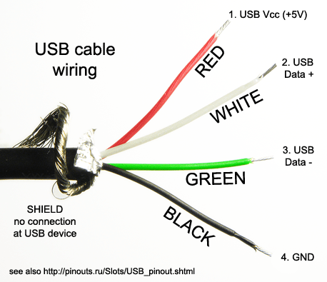 Can The Data Wires Of A USB Cable Power A LED? Electrical