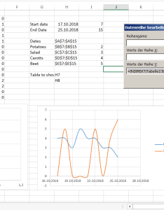 With indirect also excel draw  chart based on cell containing the string of rh stackoverflow