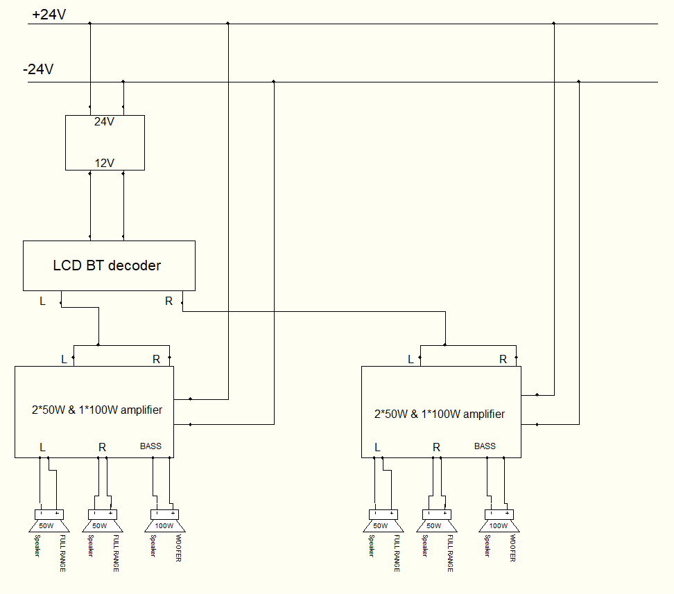 medium resolution of hifi setup
