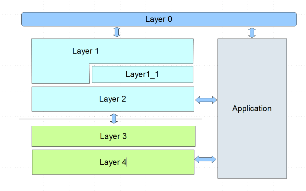 medium resolution of block diagram