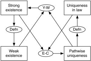 tikz pgf  How to make this diagram in latex  TeX  LaTeX
