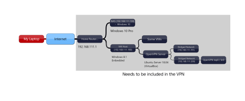 small resolution of network diagram