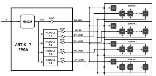small resolution of block diagram of system the artix 7