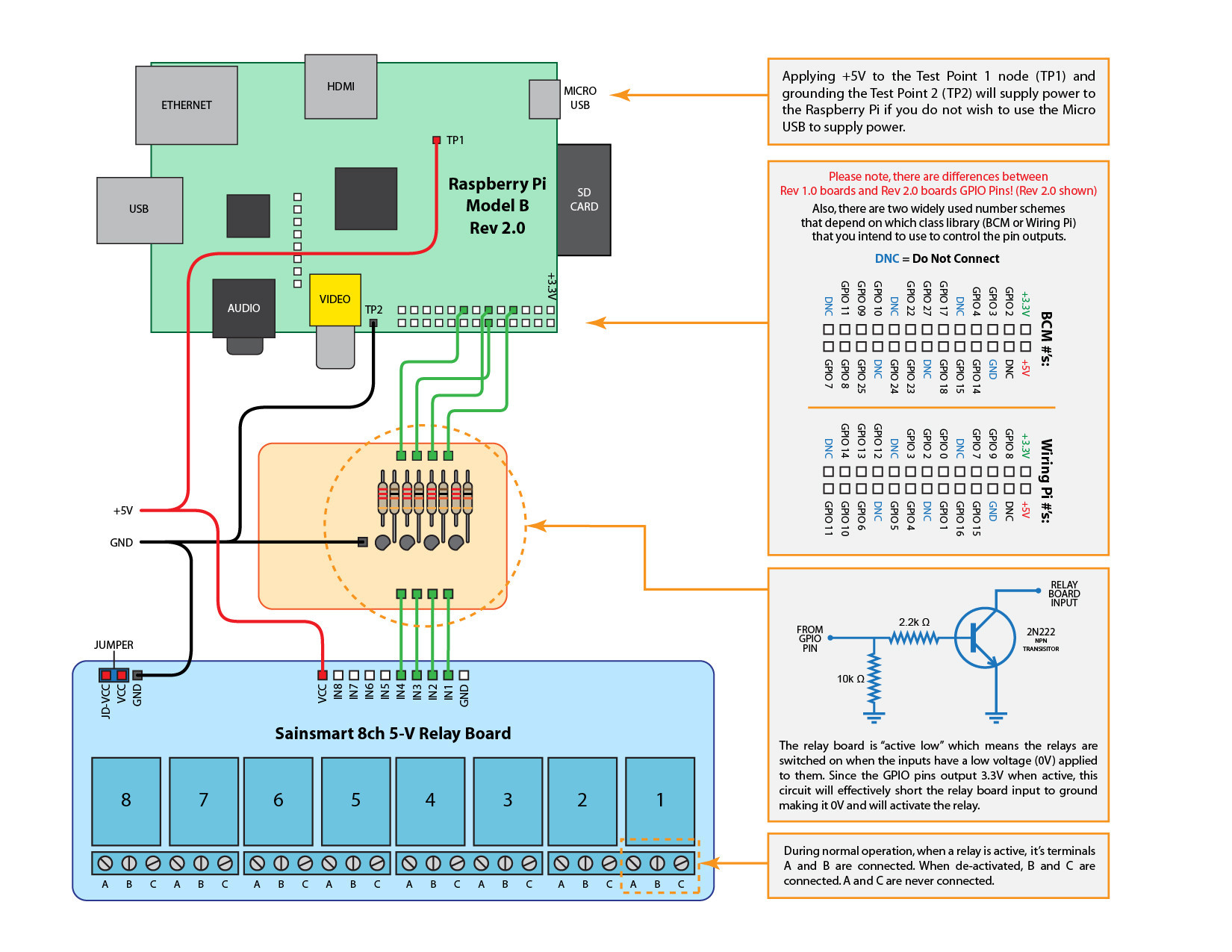 raspberry pi relay wiring diagram yamaha mio mxi 3 and connection advice