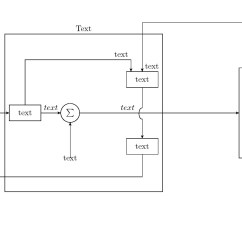 Draw A Block Diagram Of Computer System Dayton 1 Hp Electric Motor Wiring How To This Tex Latex Stack Exchange