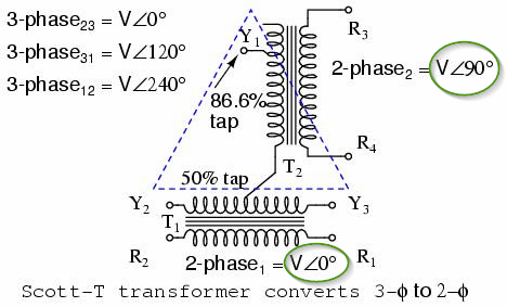 Convert 2 Phase To 3 Phase Power