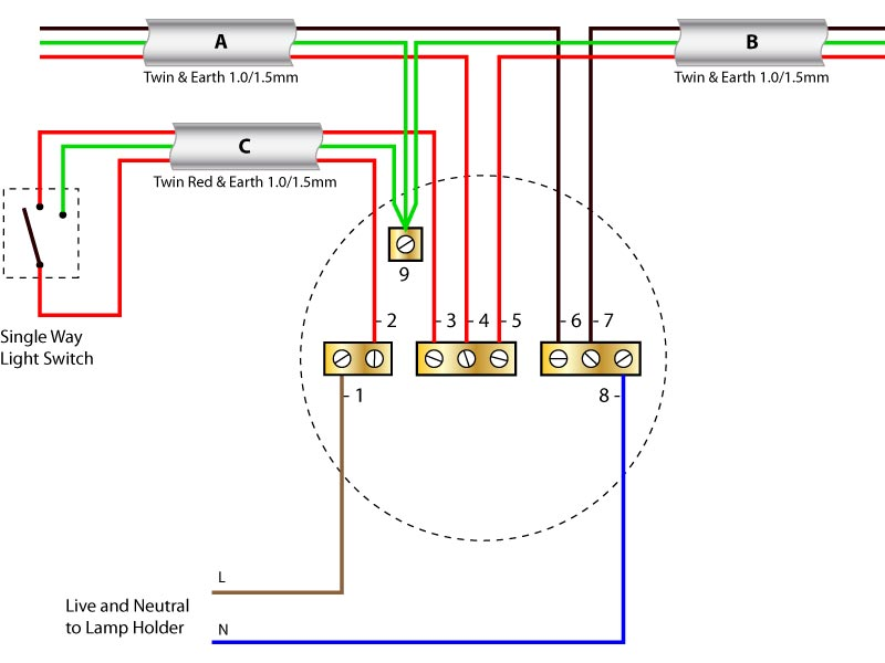 wiring diagram for led lights 2004 subaru legacy radio house all data electrical ceilling light wont switch off after a new installation household diagrams