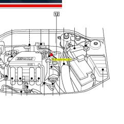 Renault Laguna 2 Wiring Diagram Ford F350 Fuse Box 2004 Endeavor Megane Wet Libraryenter Image Description Here
