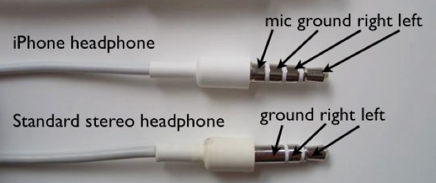 Headphone Jack Wiring Diagram On Stereo Get Free Image About Wiring