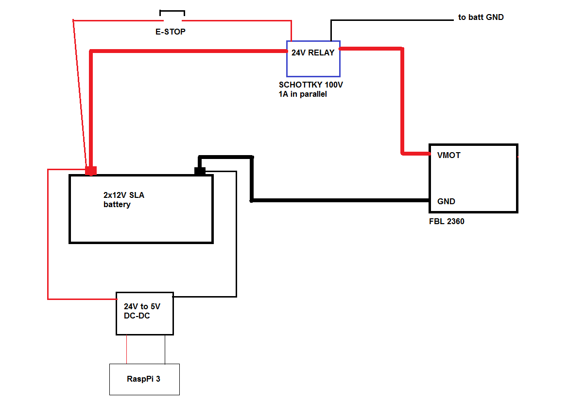 Solar Power Electrical Connection