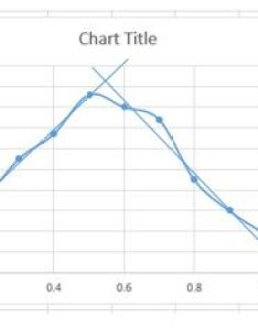 Data set trend line also microsoft excel get coordinates of intersecting point two rh superuser
