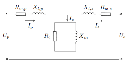Transformer model in Power Systems VS Coupled Inductors