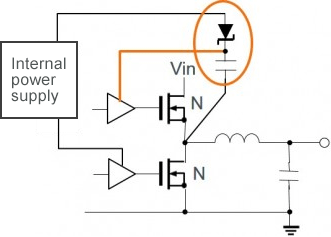 Power Supply Schematic Explanation Power Supply Block