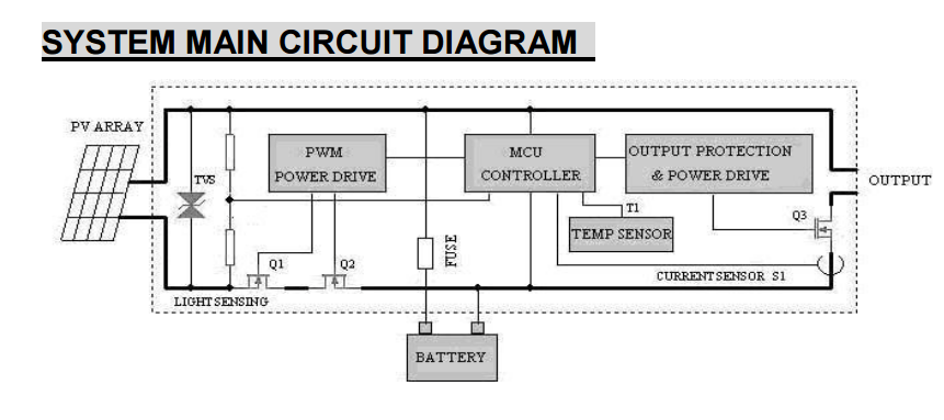 pwm solar charge controller circuit diagram led trailer lights wiring mosfet electrical engineering stack