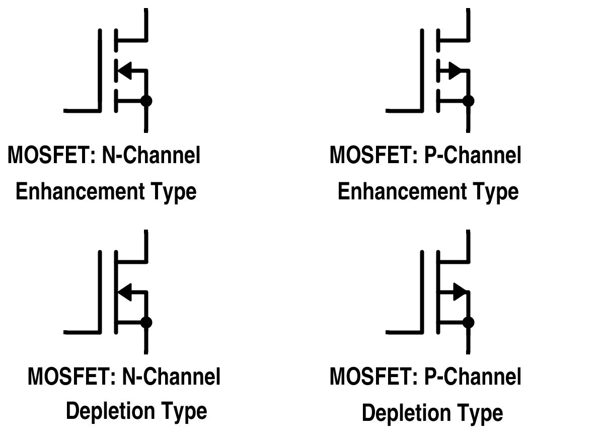 N Channel Fet Schematic Symbol