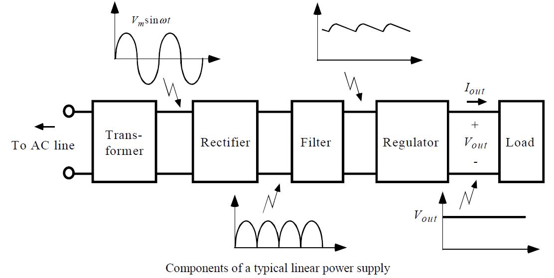 Rectifier Block Diagram : 23 Wiring Diagram Images