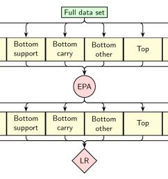 matrix based non tree [ 1155 x 831 Pixel ]