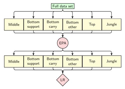 small resolution of matrix based non tree