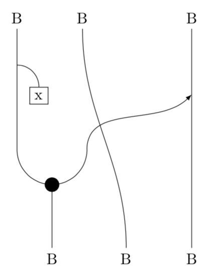 Draw Block Diagram Latex