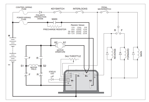 small resolution of control of a d c motor reversing contactor electrical engineering air conditioner contactor diagram dc reversing contactor diagram