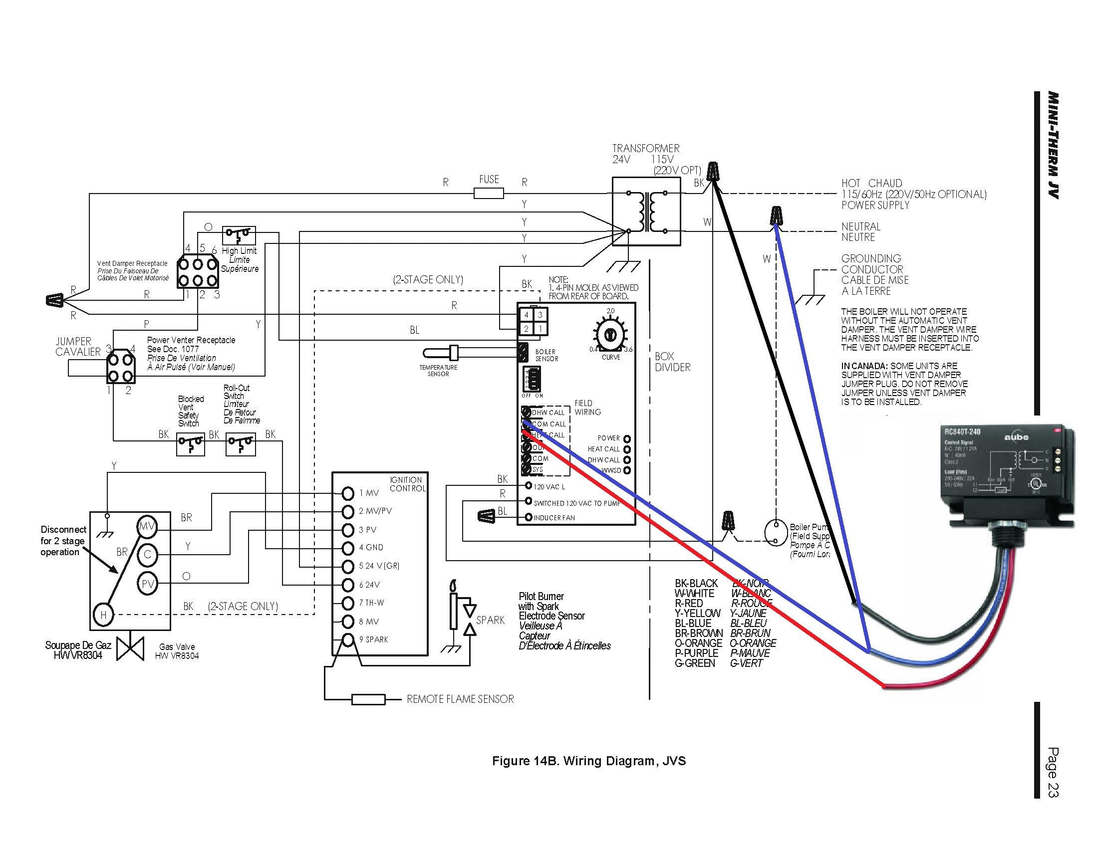 laars gas furnace electrical wiring diagram best wiring library NeoTherm Boiler laars gas furnace electrical wiring diagram auto electrical wiring furnace gas valve wiring diagram laars gas