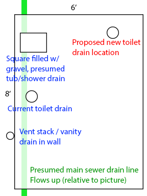 Plumbing Do I Need To Add A Vent When Moving A Toilet