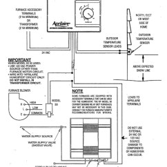 York Electric Furnace Wiring Diagram Schematic 5 Pin Relay Air Horn Heating Aprilaire 700 Humidifier To Tg9 Enter Image