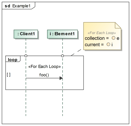 small resolution of an example usage is example usage