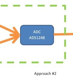 dual ph sensor system [ 1520 x 621 Pixel ]