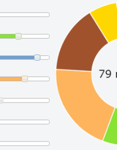 Enter image description here also how to add text inside the doughnut chart using js stack rh stackoverflow